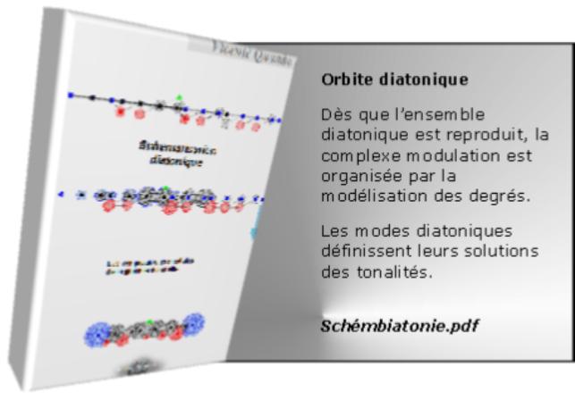 Télécharger / schembiatonie.pdf